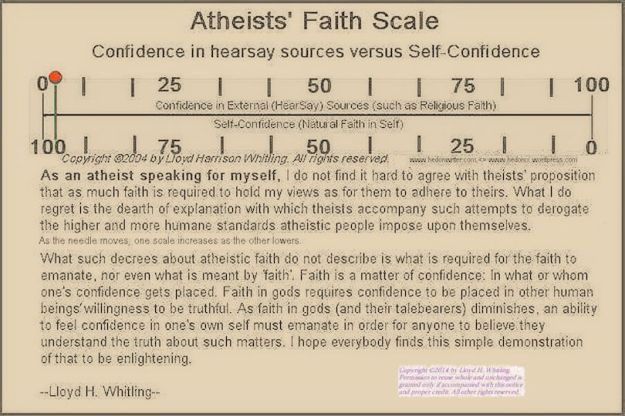 FaithScaleR